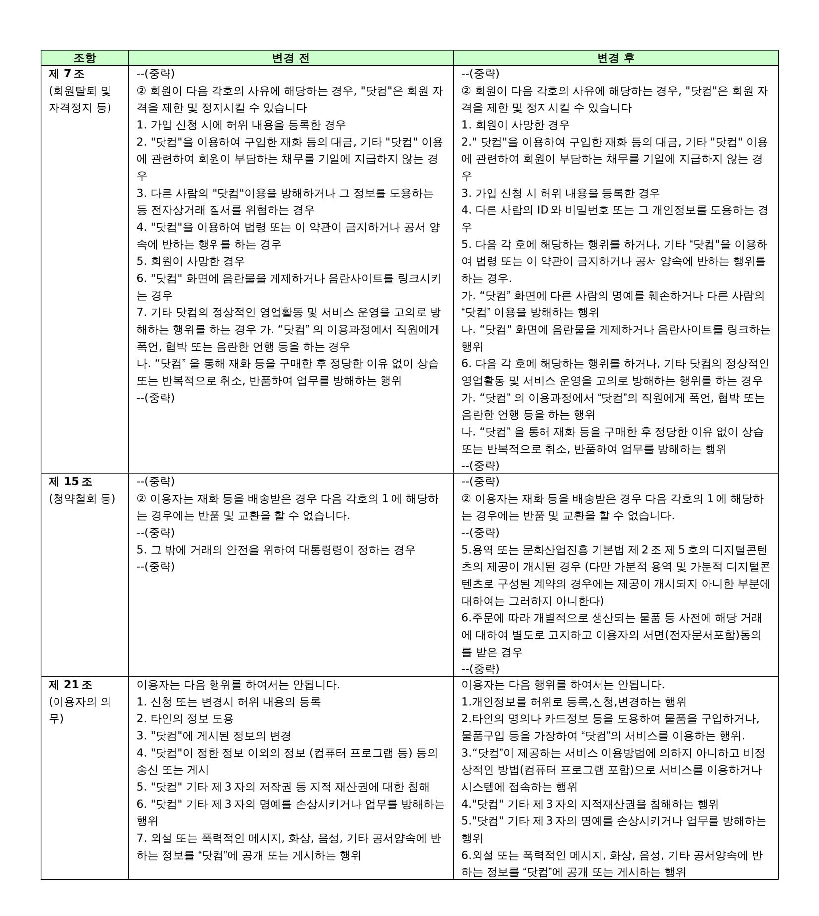 SSG.COM이용약관
